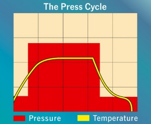 the_press_cycle_grafik_web
